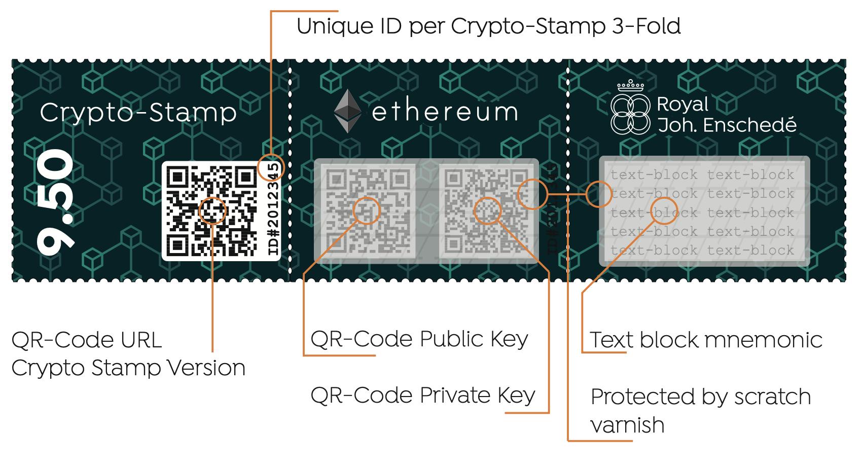 crypto_stamp
